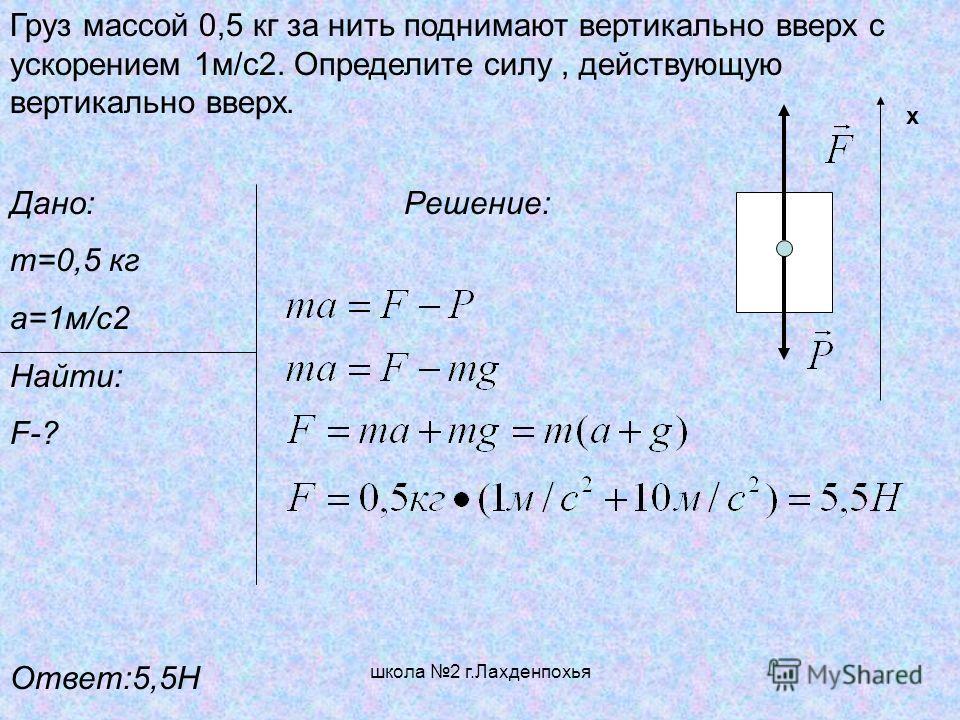 школа 2 г.Лахденпохья Груз массой 0,5 кг за нить поднимают вертикально вверх с ускорением 1м/c2. Определите силу, действующую вертикально вверх. Дано: Решение: m=0,5 кг a=1м/с2 Найти: F-? Ответ:5,5Н х