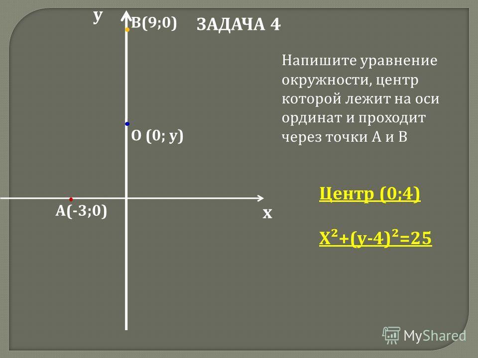 ЗАДАЧА 4 у х А(-3;0) В(9;0) Напишите уравнение окружности, центр которой лежит на оси ординат и проходит через точки А и В О (0; у) Центр (0;4) Х²+(у-4)²=25