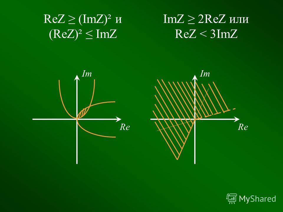Изобразите на координатной плоскости множество всех комплексных чисел Z, удовлетворяющих заданному условию: ReZ (ImZ)² и (ReZ)² ImZ ImZ 2ReZ или ReZ < 3ImZ