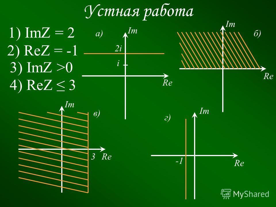 Устная работа Разложите число Z на комплексно сопряженные множители (a и b – действительные числа): Z = a ² +25b ² Z = 9a ² +4b ² Z = 81a ² +16b ² Назовите комплексное число, сопряженное с данным числом: 1+i-2+3i-7-5i - + i + i Найдите модуль комплек