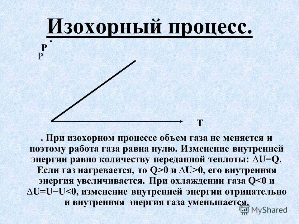 Изохорный процесс.. При изохорном процессе объем газа не меняется и поэтому работа газа равна нулю. Изменение внутренней энергии равно количеству переданной теплоты: U=Q. Если газ нагревается, то Q>0 и U>0, его внутренняя энергия увеличивается. При о