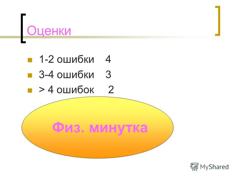 Взаимопроверка 1 2.а) 6с b) 2 cos 20° 3. 2 sin 45°= 4. [-8;18] 5. sin 30°=0,5 6. cos 30°= 7. x= (-1) 8. нет решений 9. + arccos +2πk, kєΖ. y= cos x 5,2 k -