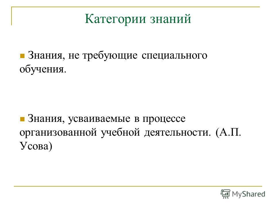 Категории знаний Знания, не требующие специального обучения. Знания, усваиваемые в процессе организованной учебной деятельности. (А.П. Усова)