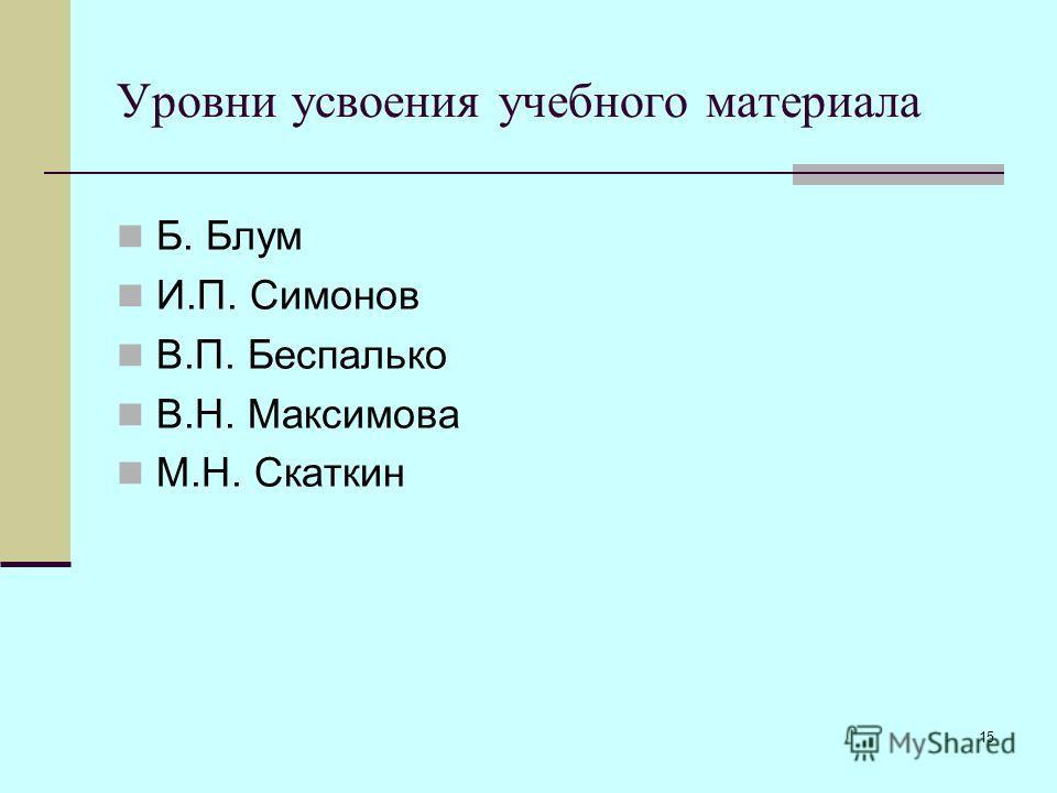 15 Уровни усвоения учебного материала Б. Блум И.П. Симонов В.П. Беспалько В.Н. Максимова М.Н. Скаткин