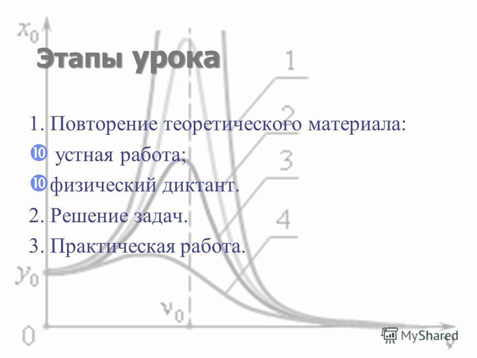 Этапы урока 1. Повторение теоретического материала: устная работа; физический диктант. 2. Решение задач. 3. Практическая работа.