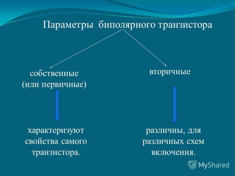 Параметры биполярного транзистора собственные (или первичные) вторичные характеризуют свойства самого транзистора. различны, для различных схем включения.