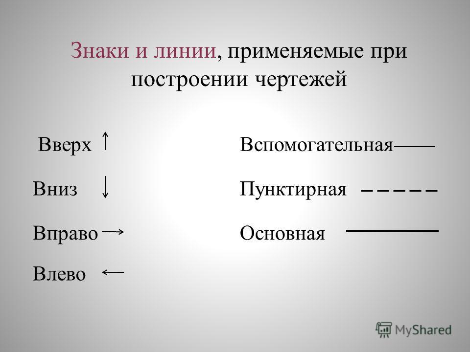 Знаки и линии, применяемые при построении чертежей Вверх Вниз Вправо Влево Вспомогательная Пунктирная Основная