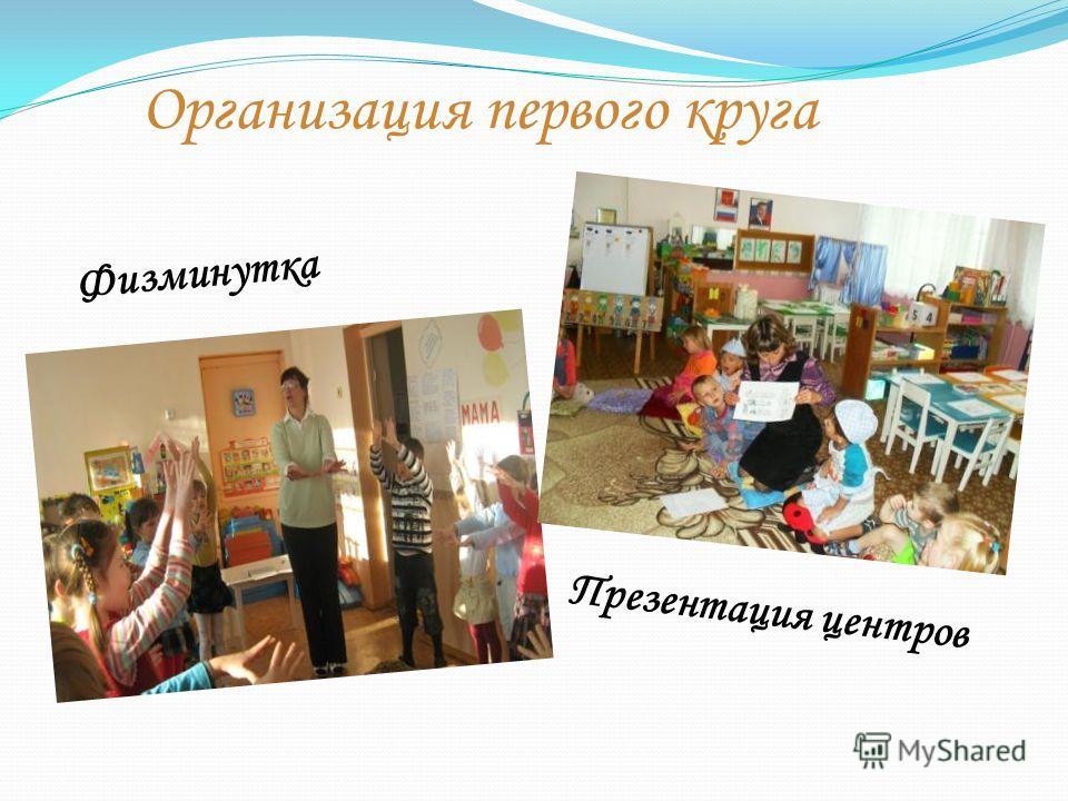 Организация первого круга Физминутка Презентация центров