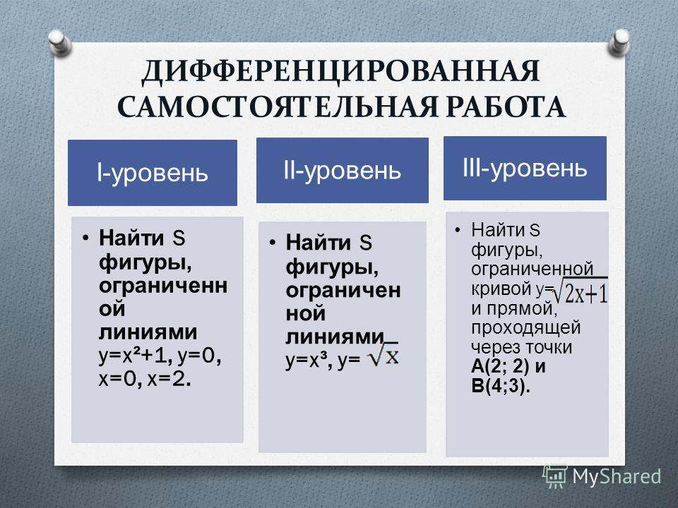 ДИФФЕРЕНЦИРОВАННАЯ САМОСТОЯТЕЛЬНАЯ РАБОТА Ι-уровень Найти S фигуры, ограниченн ой линиями y=x²+1, y=0, x=0, x=2. ΙΙ-уровень Найти S фигуры, ограничен ной линиями y=x³, y= ΙΙΙ-уровень Найти S фигуры, ограниченной кривой y= и прямой, проходящей через т