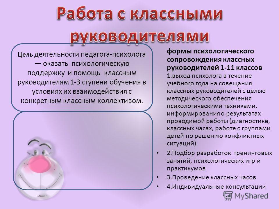формы психологического сопровождения классных руководителей 1-11 классов 1.выход психолога в течение учебного года на совещания классных руководителей с целью методического обеспечения психологическими техниками, информирования о результатах проводим