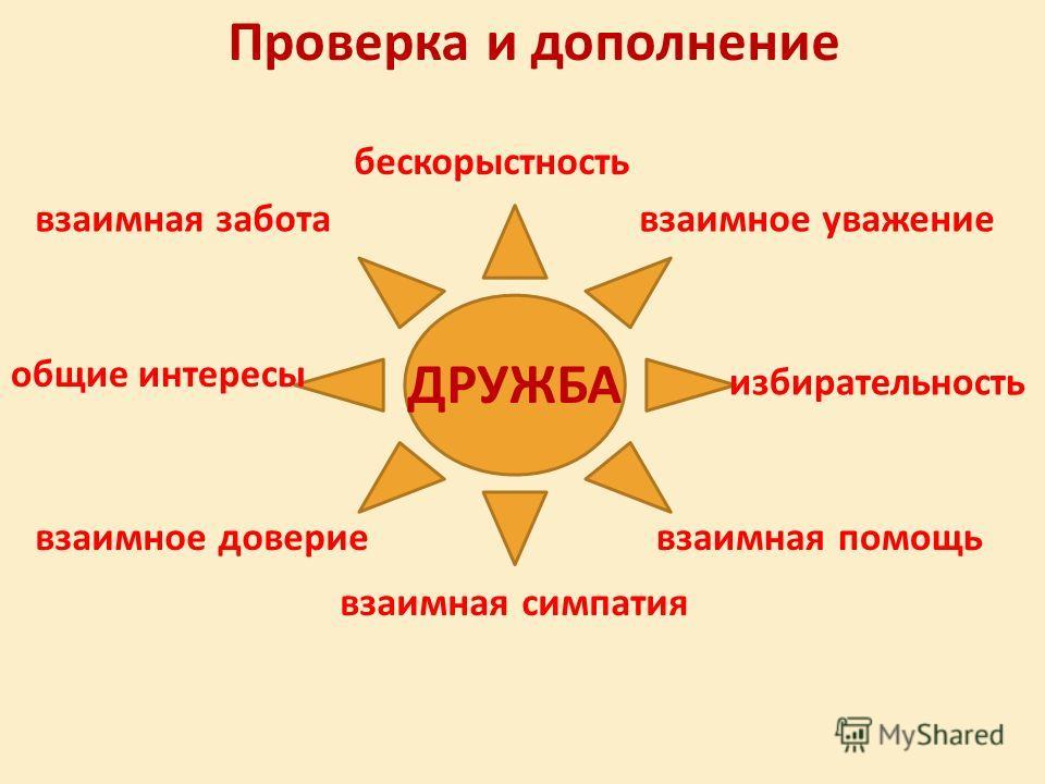 взаимная заботавзаимное уважение избирательность взаимная помощь взаимная симпатия взаимное доверие Проверка и дополнение ДРУЖБА бескорыстность общие интересы