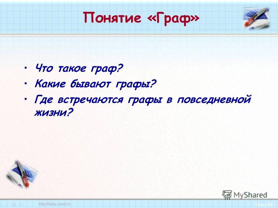 14 из 16 Понятие «Граф» Что такое граф? Какие бывают графы? Где встречаются графы в повседневной жизни?