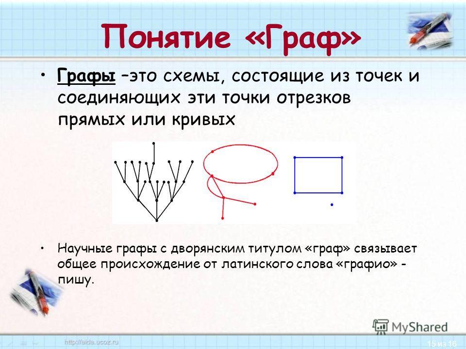 15 из 16 Понятие «Граф» Графы –это схемы, состоящие из точек и соединяющих эти точки отрезков прямых или кривых Научные графы с дворянским титулом «граф» связывает общее происхождение от латинского слова «графио» - пишу.
