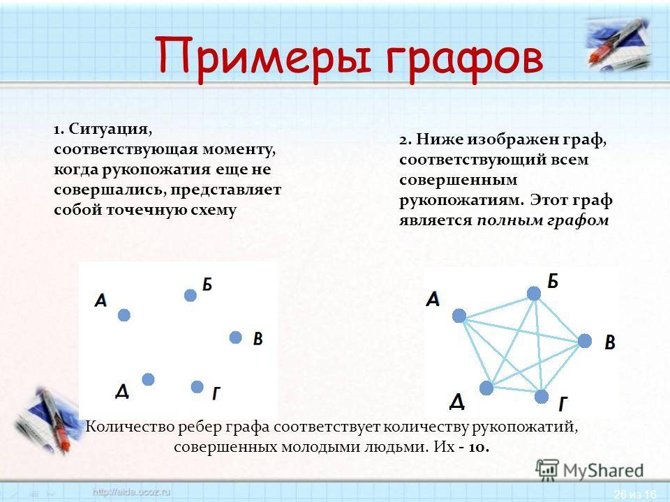 26 из 16 1. Ситуация, соответствующая моменту, когда рукопожатия еще не совершались, представляет собой точечную схему 2. Ниже изображен граф, соответствующий всем совершенным рукопожатиям. Этот граф является полным графом Количество ребер графа соот