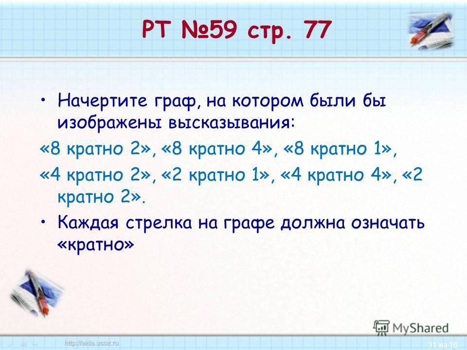 31 из 16 РТ 59 стр. 77 Начертите граф, на котором были бы изображены высказывания: «8 кратно 2», «8 кратно 4», «8 кратно 1», «4 кратно 2», «2 кратно 1», «4 кратно 4», «2 кратно 2». Каждая стрелка на графе должна означать «кратно»