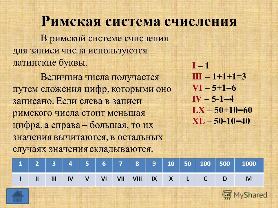 Римская система счисления В римской системе счисления для записи числа используются латинские буквы. Величина числа получается путем сложения цифр, которыми оно записано. Если слева в записи римского числа стоит меньшая цифра, а справа – большая, то