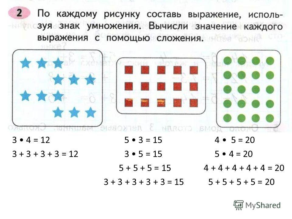 3 4 = 12 5 3 = 15 4 5 = 20 3 + 3 + 3 + 3 = 12 3 5 = 15 5 4 = 20 5 + 5 + 5 = 15 4 + 4 + 4 + 4 + 4 = 20 3 + 3 + 3 + 3 + 3 = 15 5 + 5 + 5 + 5 = 20