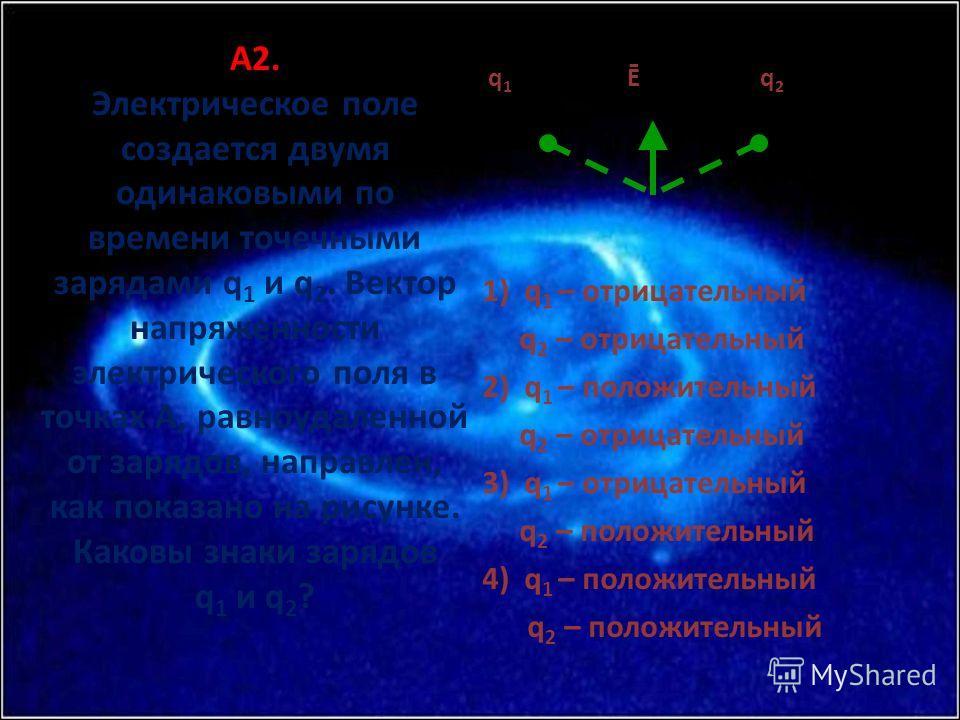 q 1 Ē q 2 1) q 1 – отрицательный q 2 – отрицательный 2) q 1 – положительный q 2 – отрицательный 3) q 1 – отрицательный q 2 – положительный 4) q 1 – положительный q 2 – положительный А2. Электрическое поле создается двумя одинаковыми по времени точечн