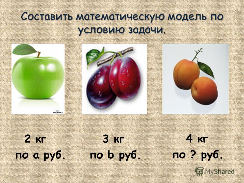 Составить математическую модель по условию задачи. 2 кг 3 кг по a руб. по b руб. 4 кг по ? руб.