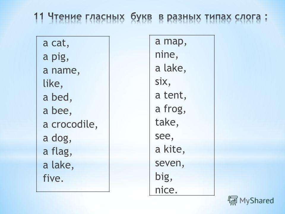 a cat, a pig, a name, like, a bed, a bee, a crocodile, a dog, a flag, a lake, five. a map, nine, a lake, six, a tent, a frog, take, see, a kite, seven, big, nice.
