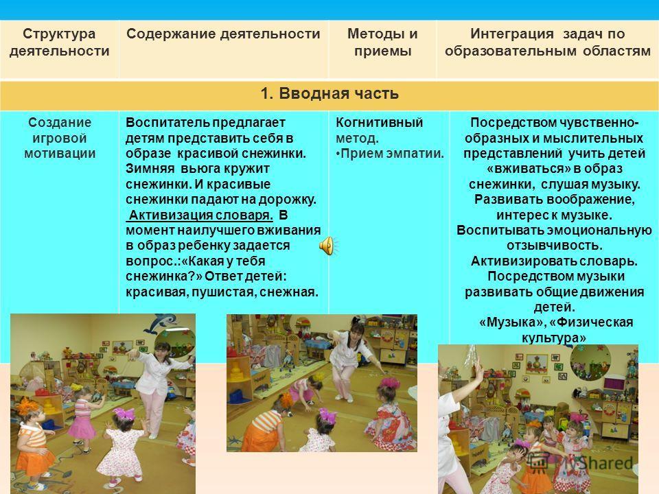 Структура деятельности Содержание деятельностиМетоды и приемы Интеграция задач по образовательным областям 1. Вводная часть Создание игровой мотивации Воспитатель предлагает детям представить себя в образе красивой снежинки. Зимняя вьюга кружит снежи