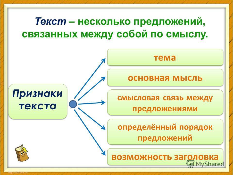 Текст – несколько предложений, связанных между собой по смыслу. тема основная мысль определённый порядок предложений смысловая связь между предложениями возможность заголовка Признаки текста