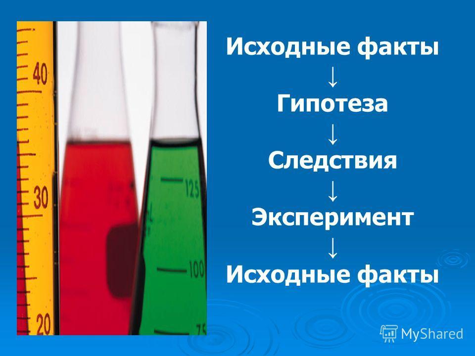 Исходные факты Гипотеза Следствия Эксперимент Исходные факты