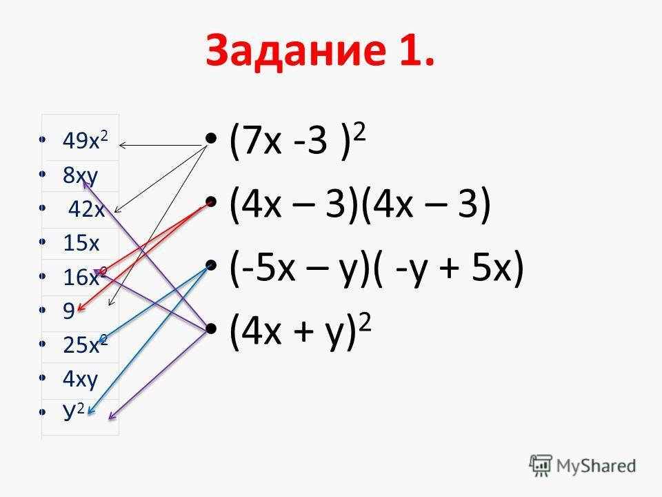 49х 2 8ху 42х 15х 16х 2 9 25х 2 4ху У 2 (7х -3 ) 2 (4х – 3)(4х – 3) (-5х – у)( -у + 5х) (4х + у) 2 Задание 1.