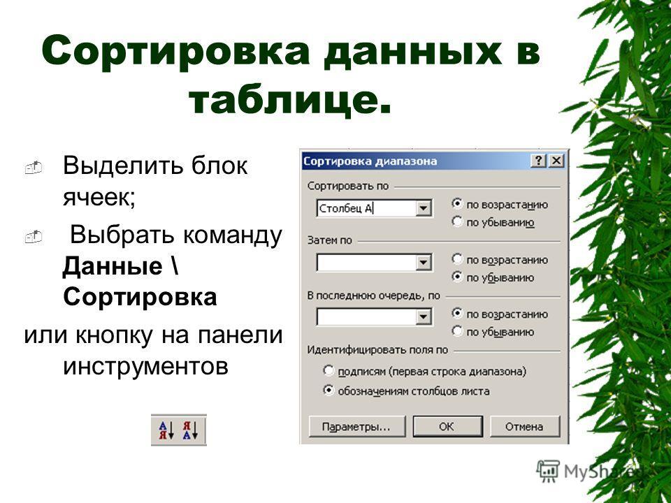 Сортировка данных в таблице. Выделить блок ячеек; Выбрать команду Данные \ Сортировка или кнопку на панели инструментов