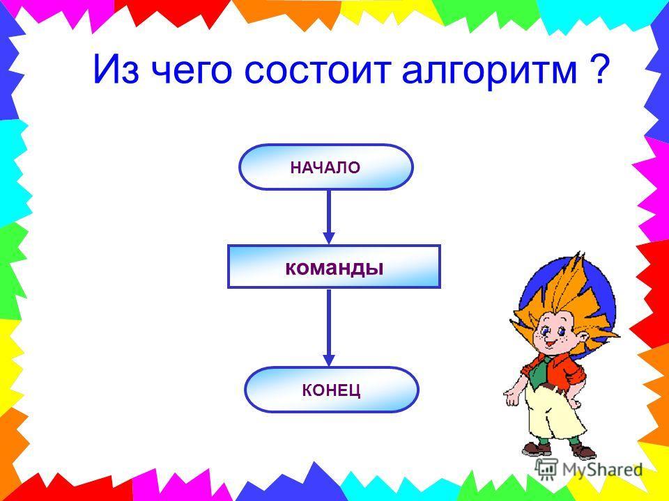 Алгоритм Последовательность команд в программе. Каждая команда – это… Шаг алгоритма