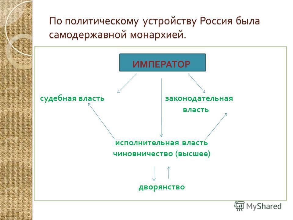 В начале 19 века в России было 686 городов и посадов, из них 41 в Сибири.