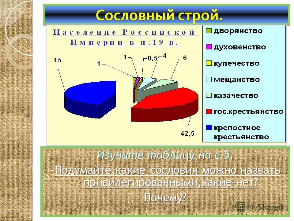 Россия была не только многонациональным но и многоконфессиональным государством. Многоконфессиональное государство - государство, население которого исповедует различные религиозные учения. КонфессиянародыРайон проживания УниатыУкраинцы и белорусыПре