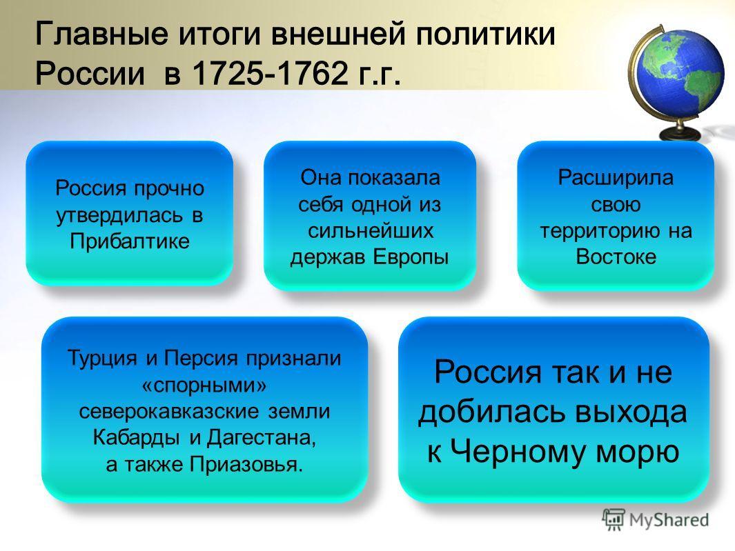 Но! Главные итоги внешней политики России в 1725-1762 г.г. Россия прочно утвердилась в Прибалтике Она показала себя одной из сильнейших держав Европы Расширила свою территорию на Востоке Турция и Персия признали «спорными» северокавказские земли Каба