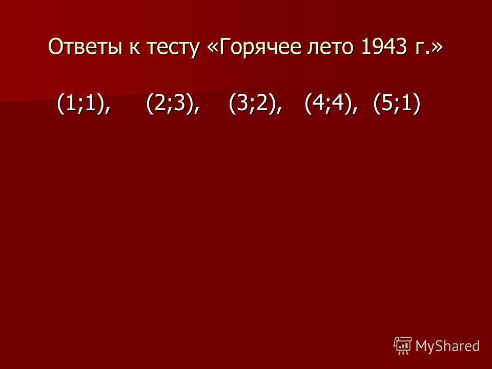 IV. Советские полководцы первоначально предлагали два варианта действий на Курской дуге: оборонительный с последующим переходом в контрнаступление; и наступательный – нанесение опережающего удара по германским войскам. Кто выдвигал вариант, который б
