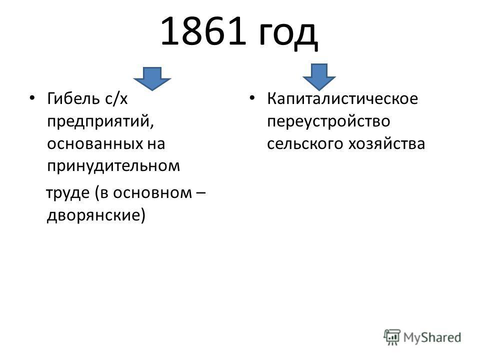 1861 год Гибель с/х предприятий, основанных на принудительном труде (в основном – дворянские) Капиталистическое переустройство сельского хозяйства