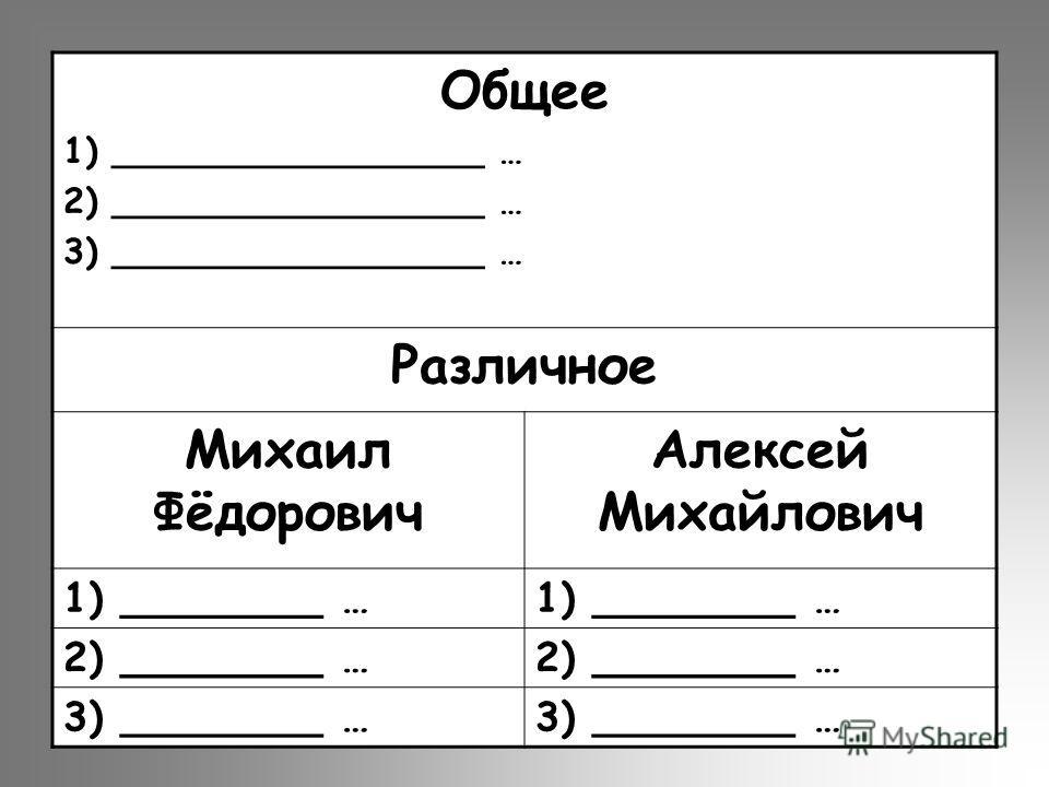 Общее 1) _________________ … 2) _________________ … 3) _________________ … Различное Михаил Фёдорович Алексей Михайлович 1) ________ … 2) ________ … 3) ________ …