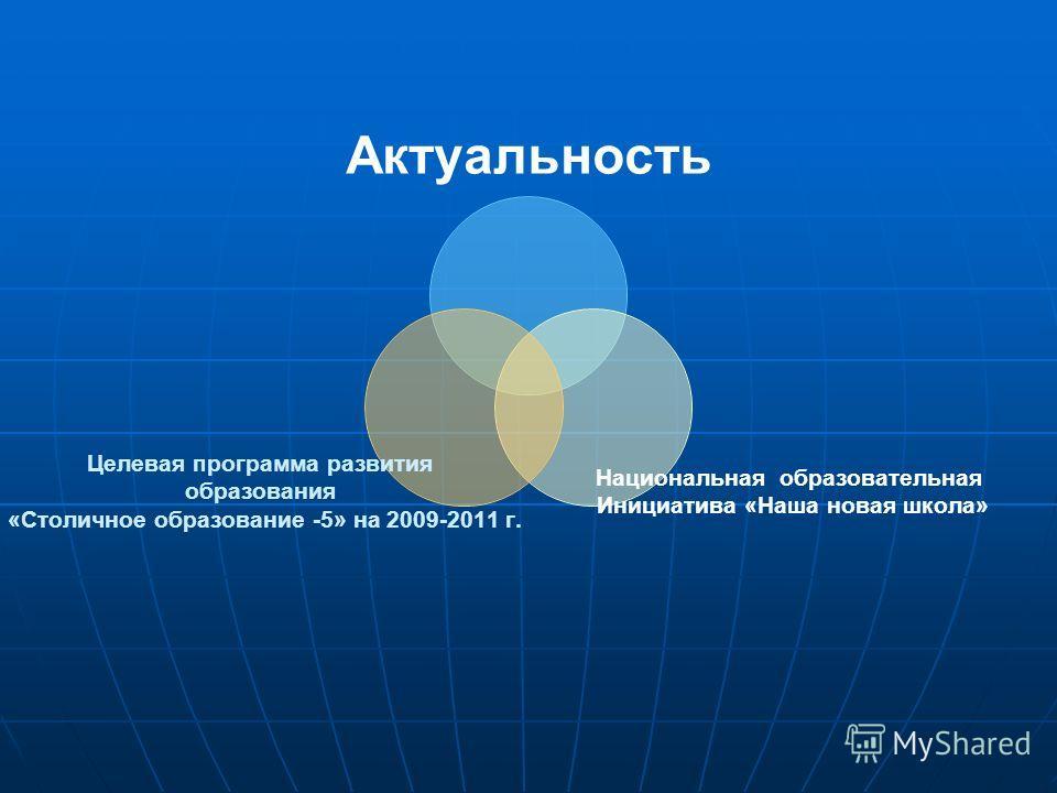Актуальность Национальная образовательная Инициатива «Наша новая школа» Целевая программа развития образования «Столичное образование -5» на 2009-2011 г.