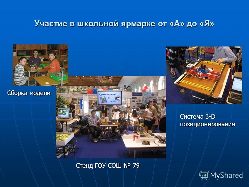 Участие в школьной ярмарке от «А» до «Я» Сборка модели Стенд ГОУ СОШ 79 Система 3-D позиционирования