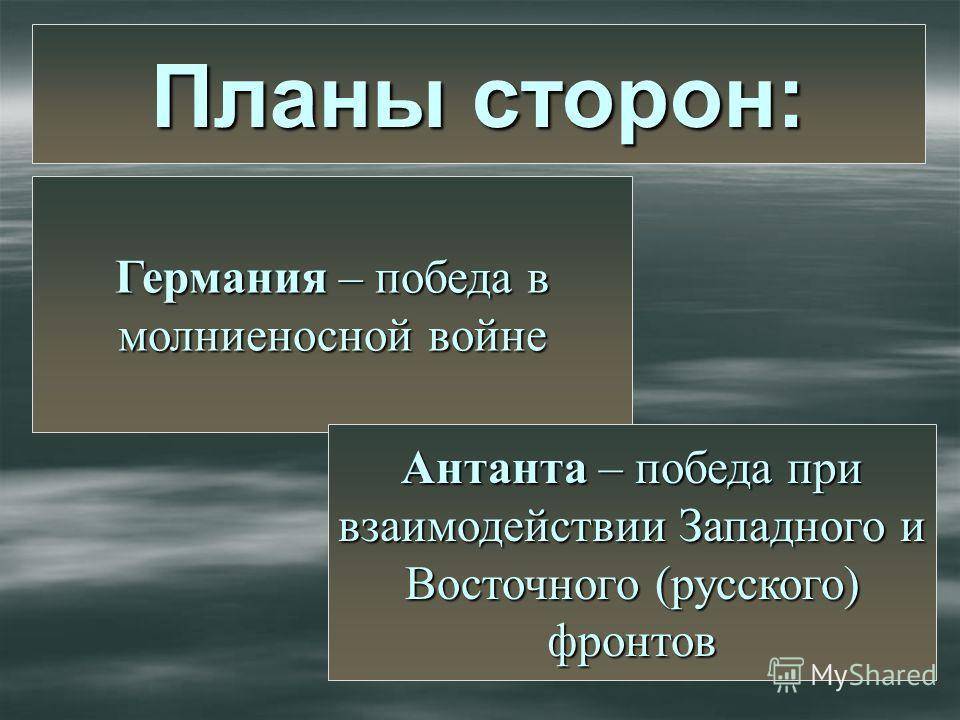 Планы сторон: Германия – победа в молниеносной войне Антанта – победа при взаимодействии Западного и Восточного (русского) фронтов