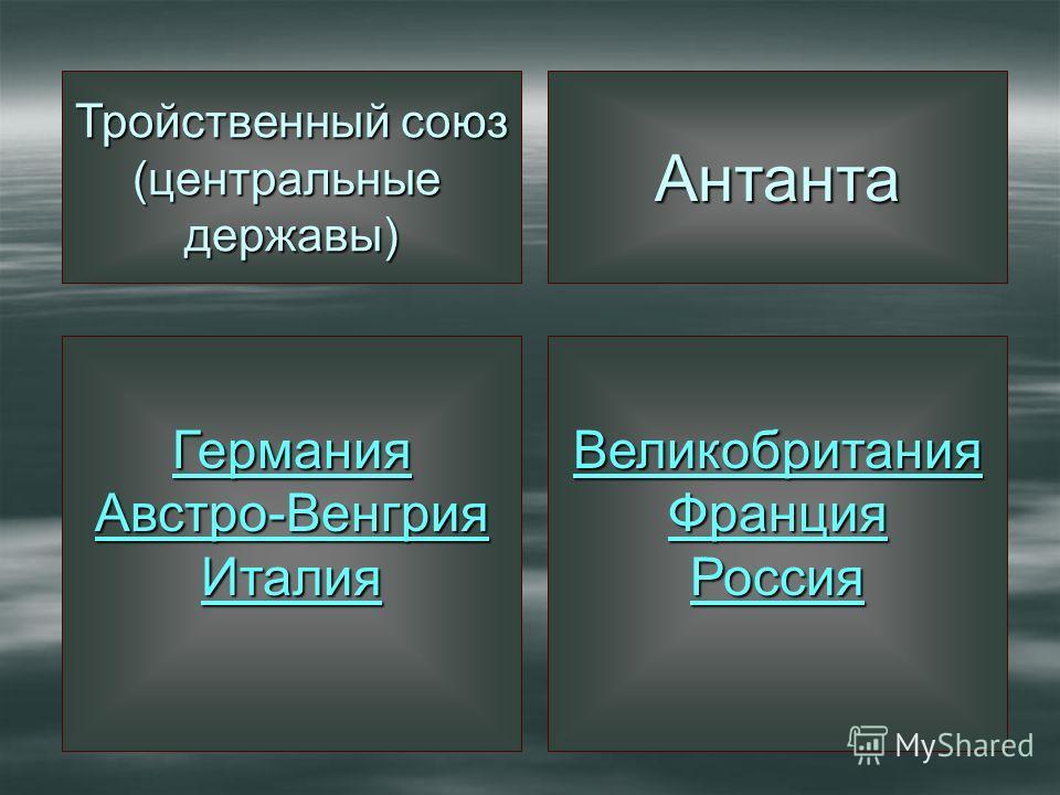 Тройственный союз (центральныедержавы)Антанта Германия Австро-Венгрия Италия Великобритания Франция Россия