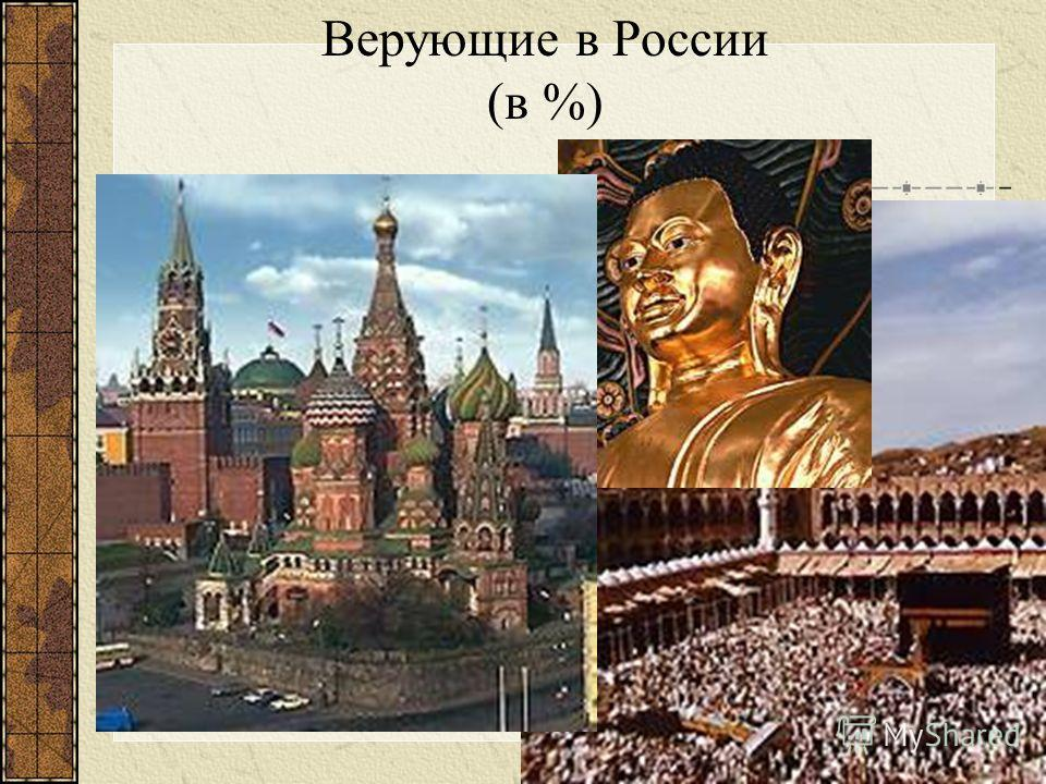 Верующие в России (в %)