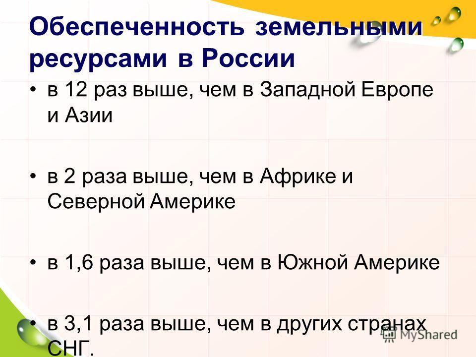 Обеспеченность земельными ресурсами в России в 12 раз выше, чем в Западной Европе и Азии в 2 раза выше, чем в Африке и Северной Америке в 1,6 раза выше, чем в Южной Америке в 3,1 раза выше, чем в других странах СНГ.