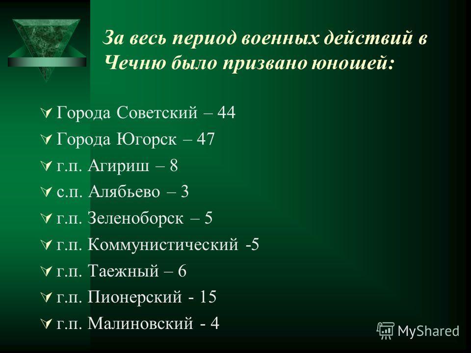 За весь период военных действий в Чечню было призвано юношей: Города Советский – 44 Города Югорск – 47 г.п. Агириш – 8 с.п. Алябьево – 3 г.п. Зеленоборск – 5 г.п. Коммунистический -5 г.п. Таежный – 6 г.п. Пионерский - 15 г.п. Малиновский - 4