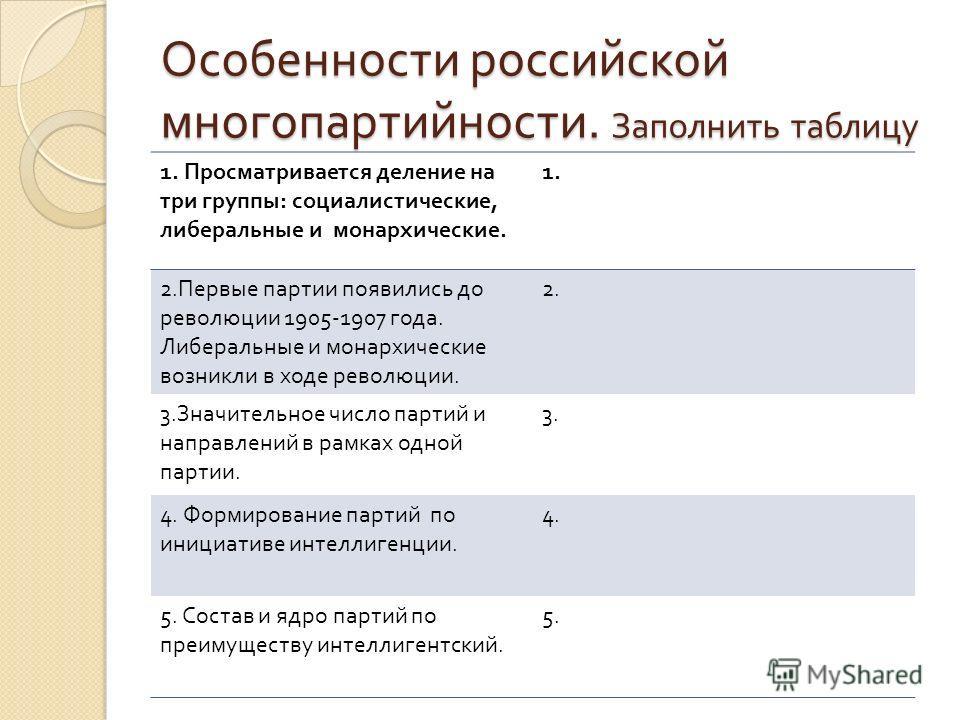 Особенности российской многопартийности. Заполнить таблицу 1. Просматривается деление на три группы : социалистические, либеральные и монархические. 1. 2. Первые партии появились до революции 1905-1907 года. Либеральные и монархические возникли в ход