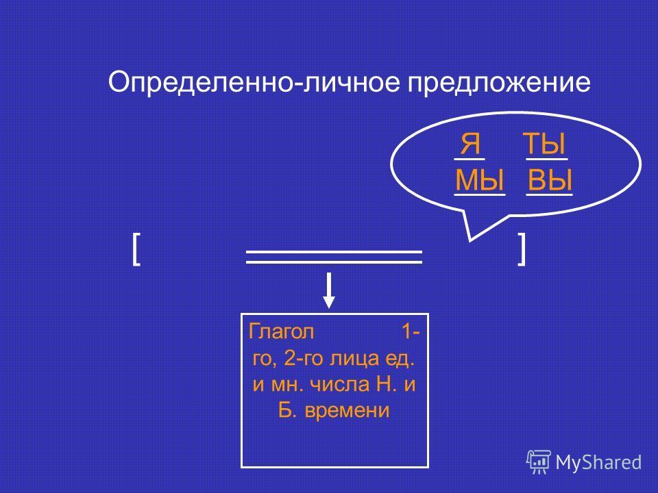 Определенно-личное предложение [ ] Глагол 1- го, 2-го лица ед. и мн. числа Н. и Б. времени ЯТЫ МЫВЫ
