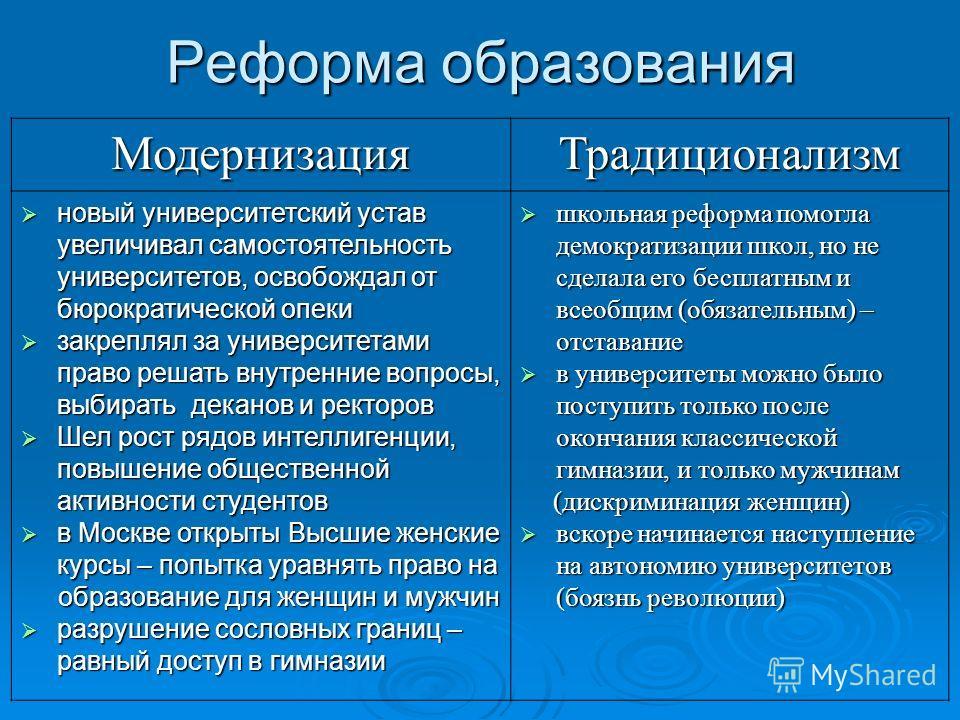 Реформа образования МодернизацияТрадиционализм новый университетский устав увеличивал самостоятельность университетов, освобождал от бюрократической опеки новый университетский устав увеличивал самостоятельность университетов, освобождал от бюрократи