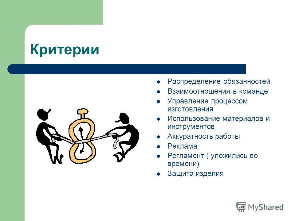 Критерии Распределение обязанностей Взаимоотношения в команде Управление процессом изготовления Использование материалов и инструментов Аккуратность работы Реклама Регламент ( уложились во времени) Защита изделия