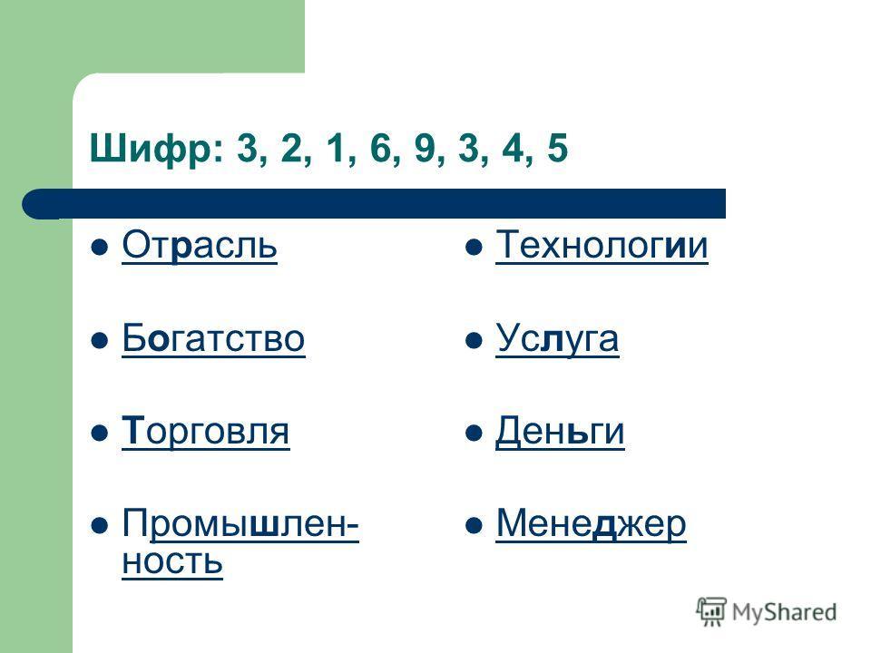Шифр: 3, 2, 1, 6, 9, 3, 4, 5 Отрасль Богатство Торговля Промышлен- ность Технологии Услуга Деньги Менеджер