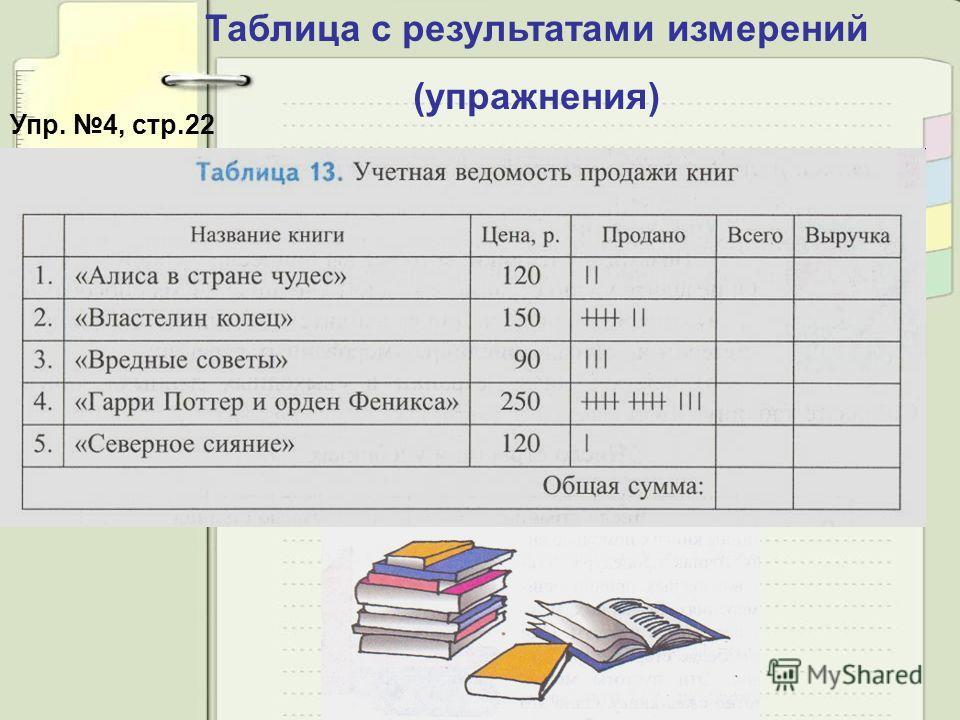 Таблица с результатами измерений (упражнения) Упр. 4, стр.22