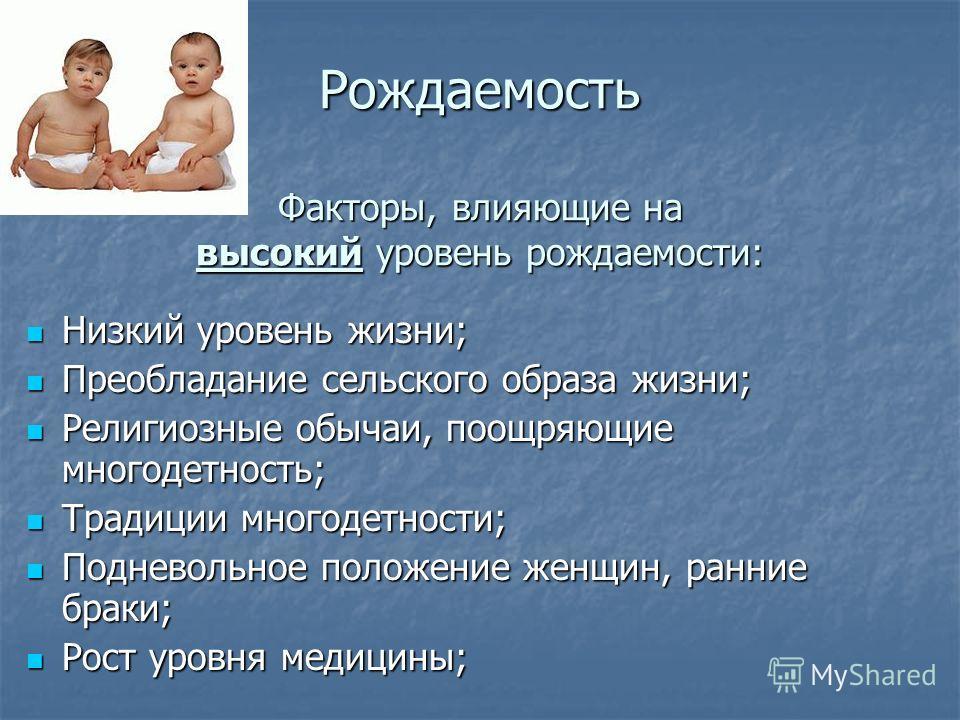 Рождаемость Факторы, влияющие на высокий уровень рождаемости: Низкий уровень жизни; Низкий уровень жизни; Преобладание сельского образа жизни; Преобладание сельского образа жизни; Религиозные обычаи, поощряющие многодетность; Религиозные обычаи, поощ